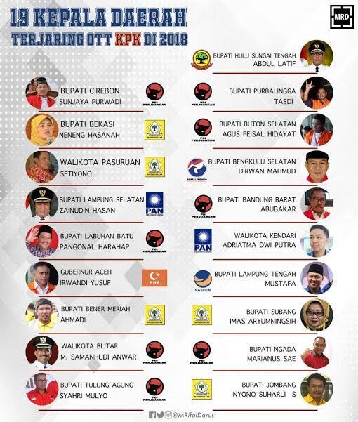 Mahasiswa Unpad Sudah Berikan Mosi Tidak Percaya Pada Jokowi
