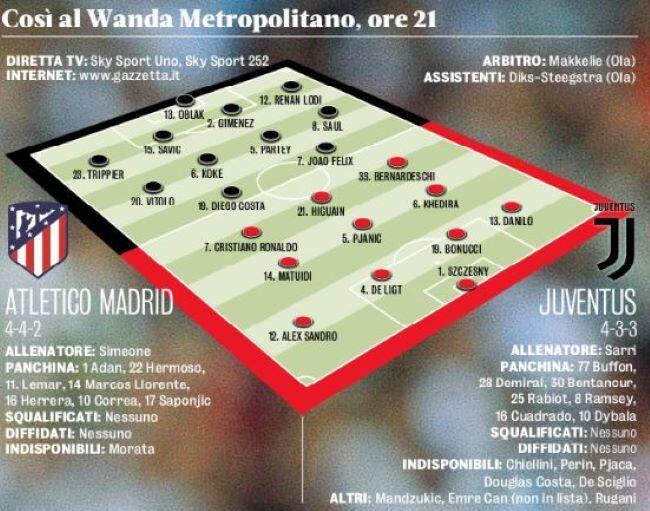 7 Hal Penting di Laga Atletico Madrid Vs Juventus