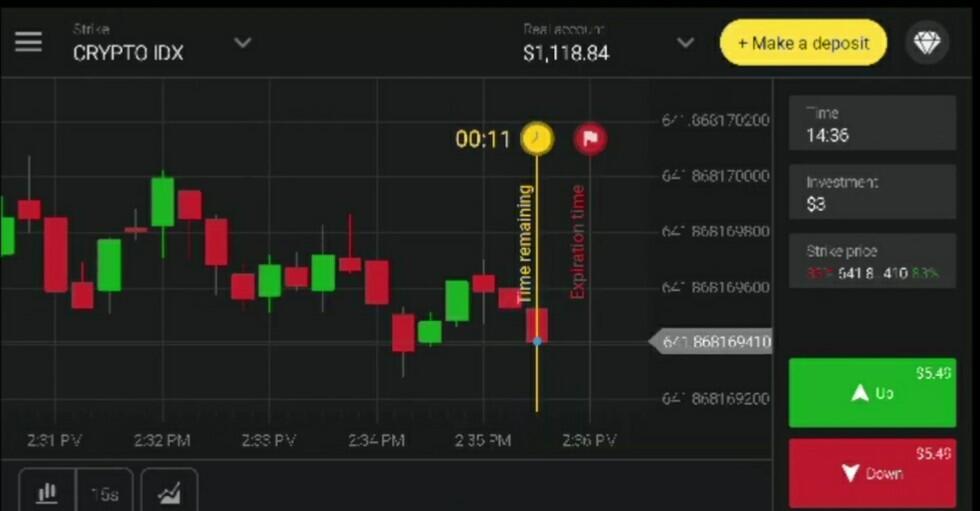 Apa Itu Binomo? Mari Belajar Trading Online Dan ...