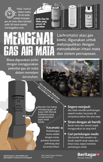 Sejarah Gas Air Mata Yang Efektif Mengusir Massa