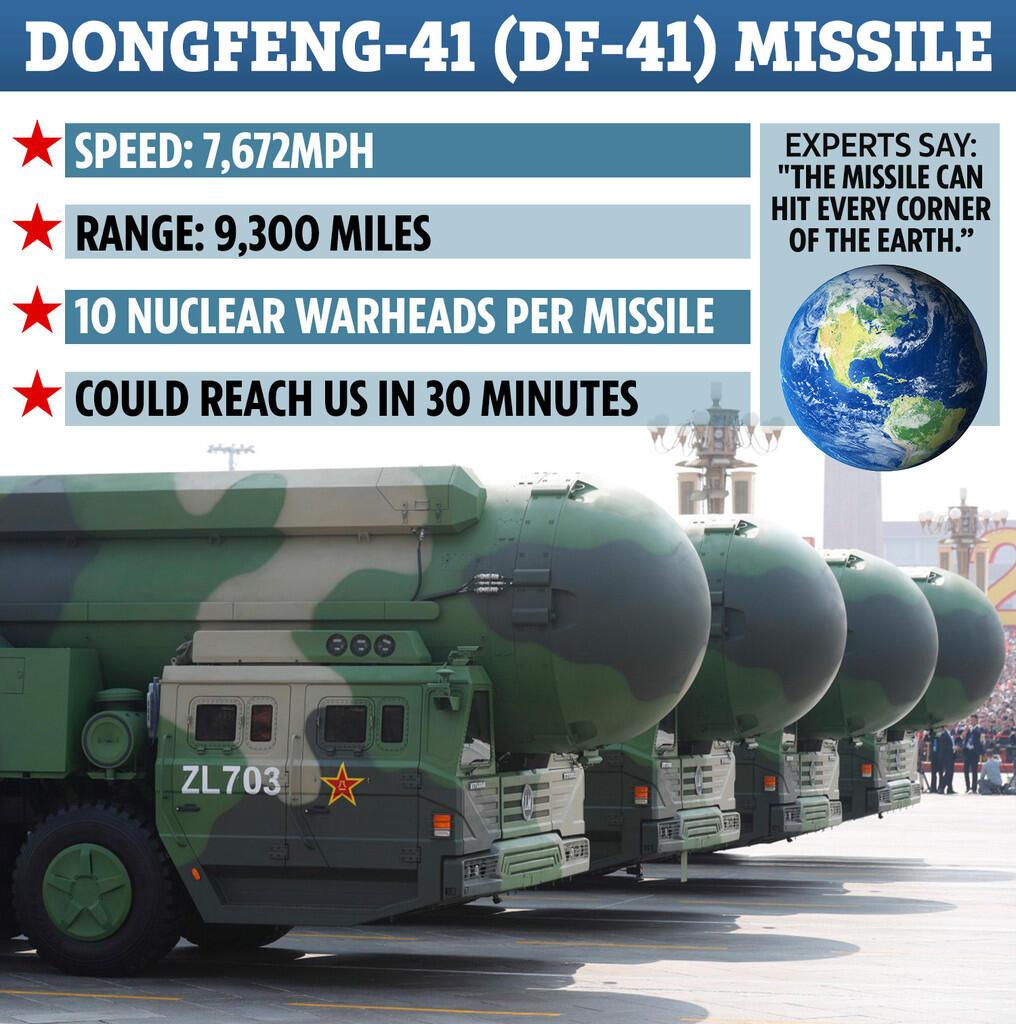 Parade Militer China Jadi Pertanda Berakhirnya Dominasi Amerika