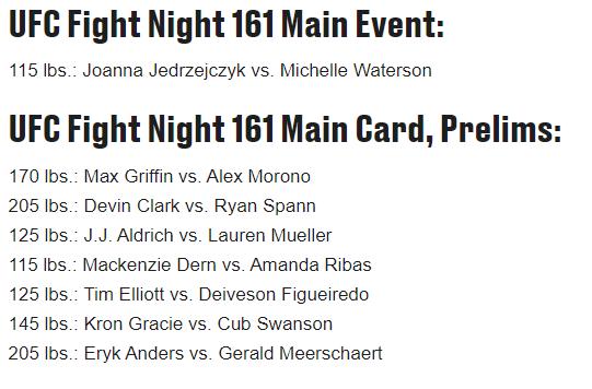 [UFC FIGHT NIGHT 161] Jędrzejczyk VS Waterson, Sudah Bangkitkah Joanna?