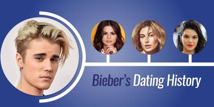 Transformasi Luar Biasa Justin Bieber : Penyanyi Muda yang Popularitasnya Konsisten