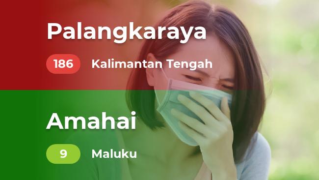Kualitas udara terbaik dan terburuk di Indonesia (Rabu, 09/10/2019)