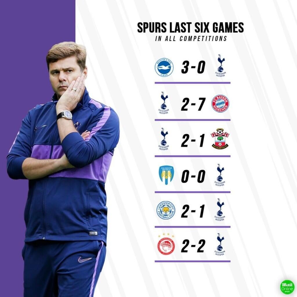 Jose Mourinho ke Tottenham Hotspur?