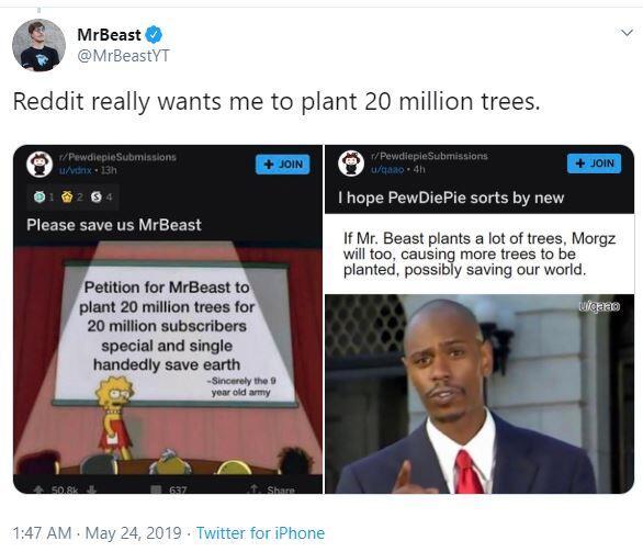 Heboh! Elon Musk Membantu Youtuber Menanam 20 Juta Pohon!