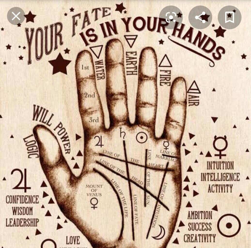 Baca Garis Tangan - gratis