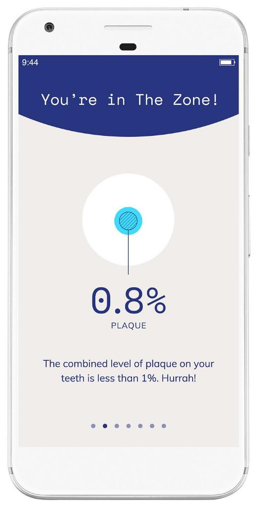 Wajib Punya, Aplikasi Ini Menjadi Asisten Pribadi Menjaga Agar Gigimu Tetap Bersih
