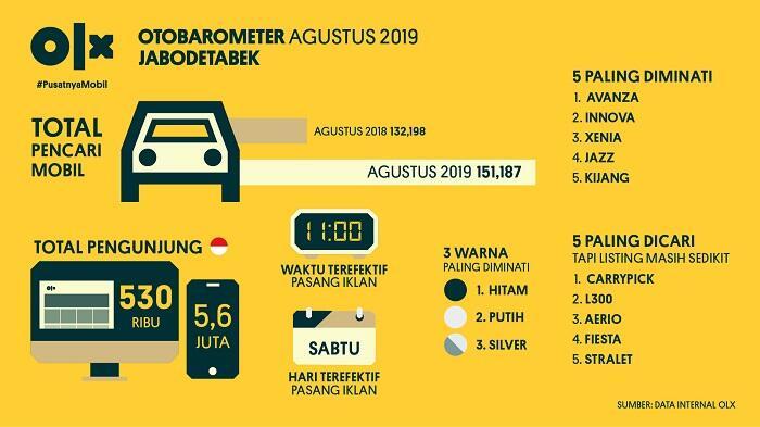 6 Startup dan Perusahaan di Indonesia yang pernah Melakukan Rebranding;