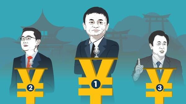 Nihao! Ini Daftar Baru 10 Orang Terkaya di China