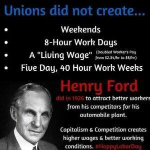 Mengapa Bangsa Kita Gemar Mengkafirkan Kapitalisme?