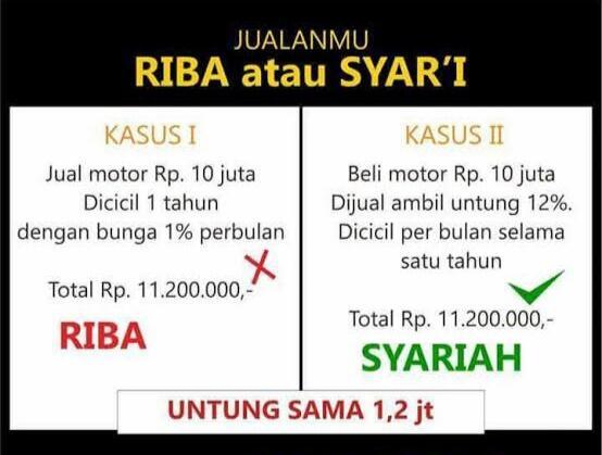 Tipu-Tipu Berkedok Syariah, Waspadalah