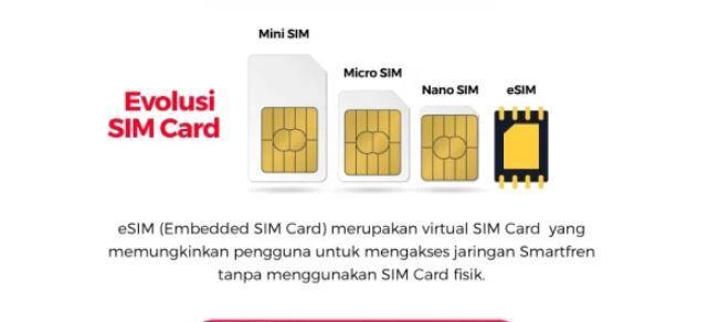 Pertamax! Smartfren #eSIMkaniPhone11 di Indonesia