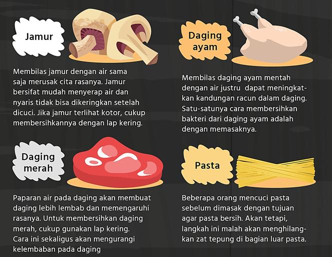 Pro Kontra Diet Mentahan