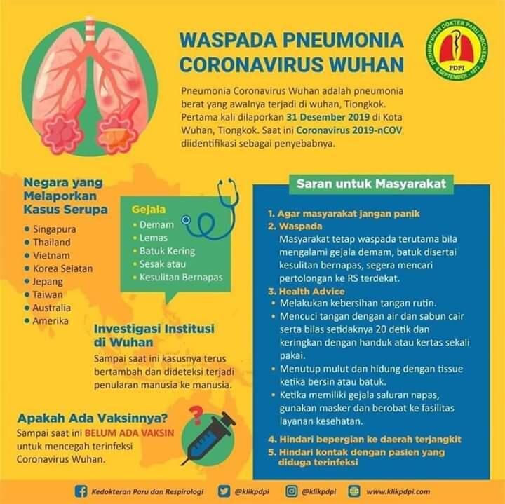 PERHIMPUNAN DOKTER PARU INDONESIA (PDPI) OUTBREAK PNEUMONIA DI TIONGKOK