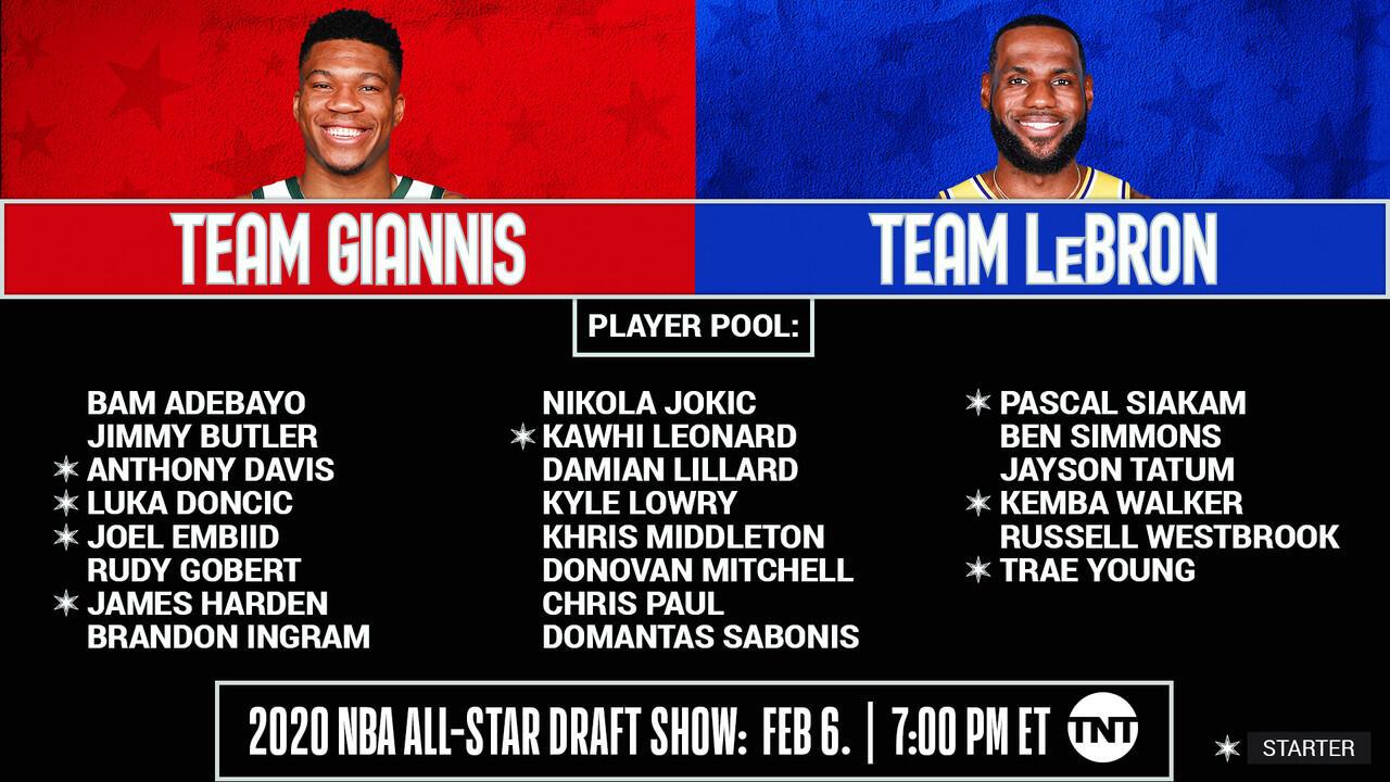 9 Debutan akan Bermain di NBA All-Star 2020 Chicago