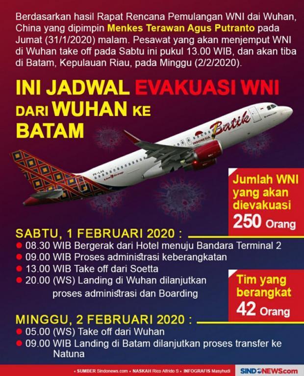Ini Alasan Evakuasi WNI di Wuhan Pakai Batik Air Bukan Garuda Indonesia