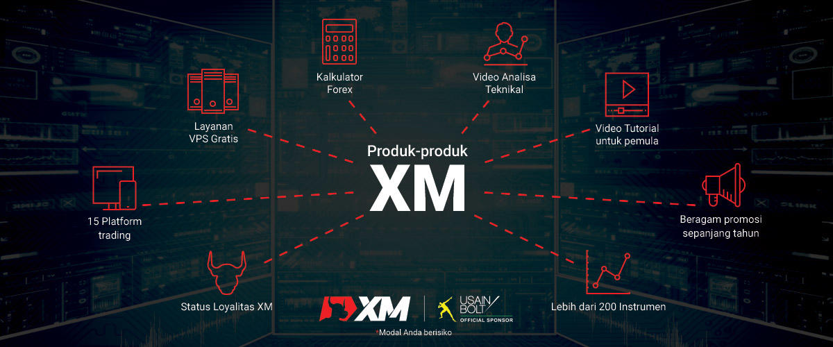 Produk-produk XM