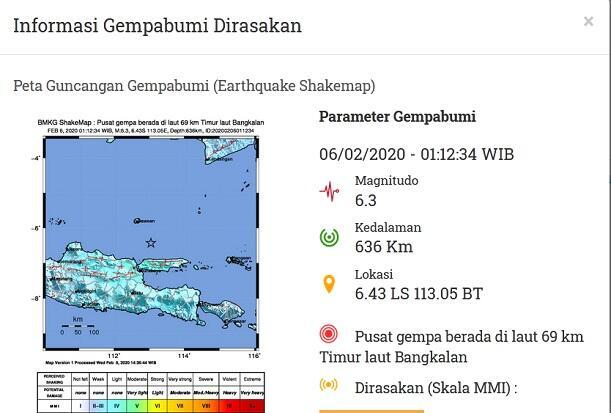 Gempa 6,3 SR Guncang Bangkalan, Jawa Timur Tak Berpotensi Tsunami