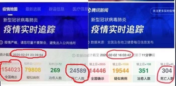 Data Tencent Menyebut Korban Tewas di Wuhan Sebanyak 24.589 Jiwa, Konspirasi?