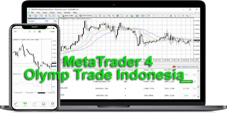 Terminal Trading MetaTrader 4 Tersedia di Olymp Trade