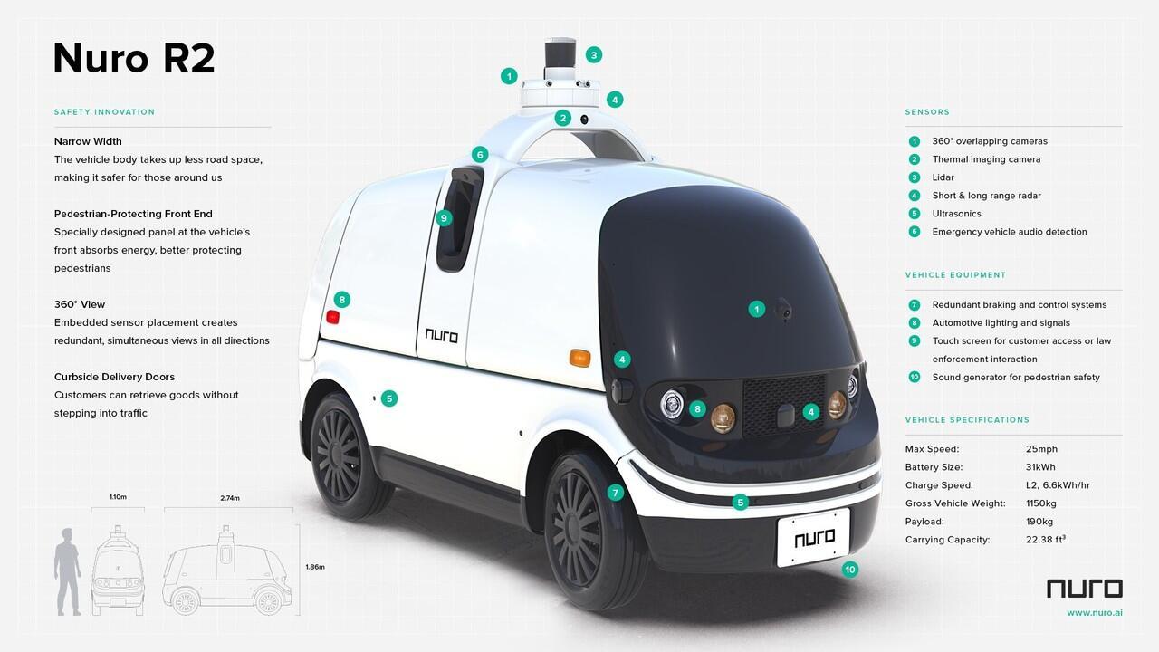 NURO R2 - Kendaraan Masa Depan Pengganti Kurir GRAB dan GOJEK