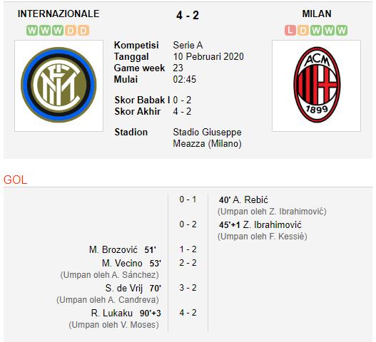 Epic Comeback Inter Milan di Derby della Madonnina, dari 0-2 Jadi Menang 4-2!