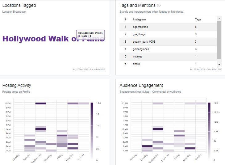 Why You Need to Consider Instagram Analytics Tools Right Now