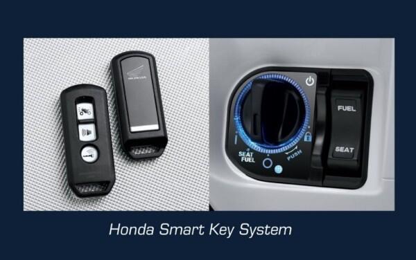 Dua Warna Baru Ini Bikin Honda PCX 2020 Semakin Memikat