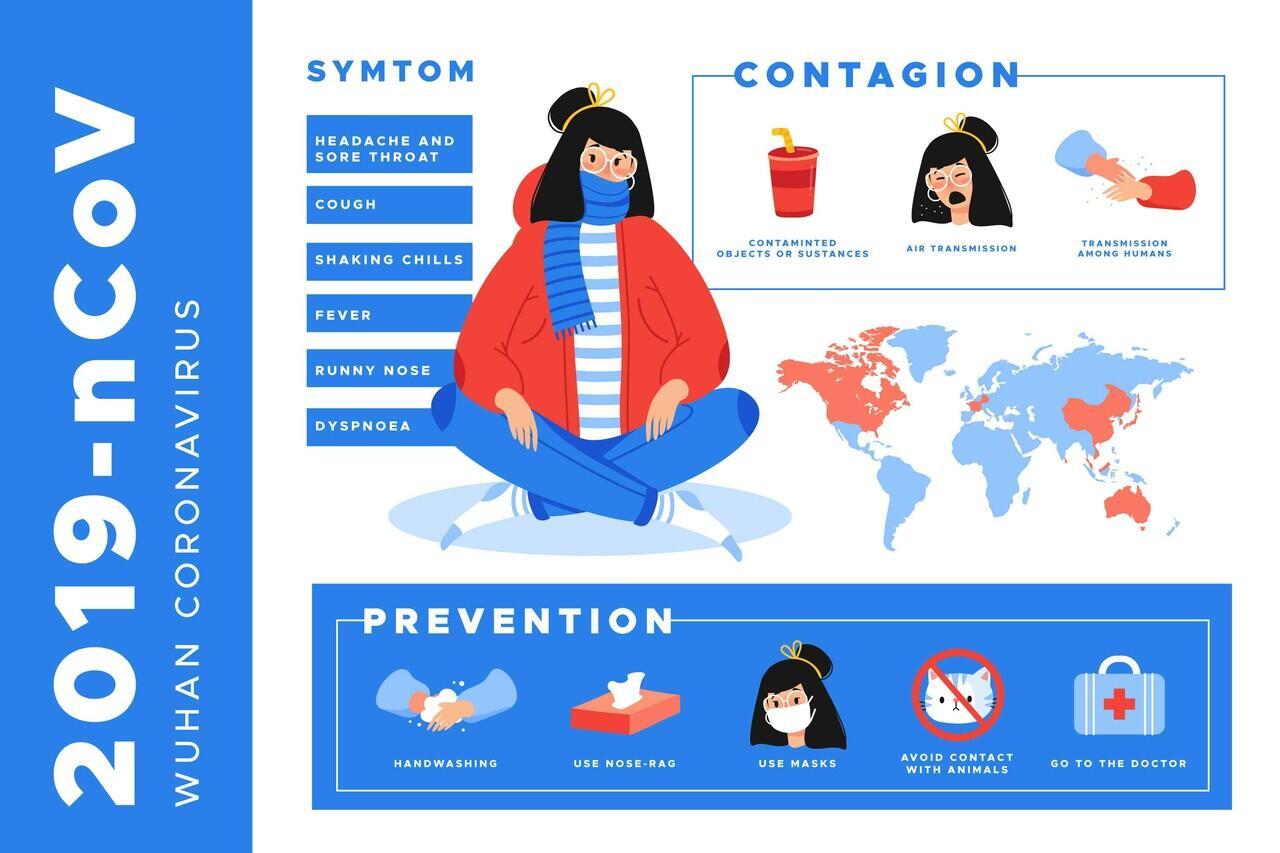 Wabah Virus Corona Menyebar di Seluruh Benua Kecuali Antartika