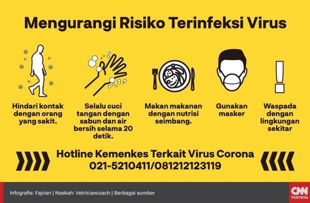Persiapan Formula E Jakarta Tak Terganggu Isu Corona