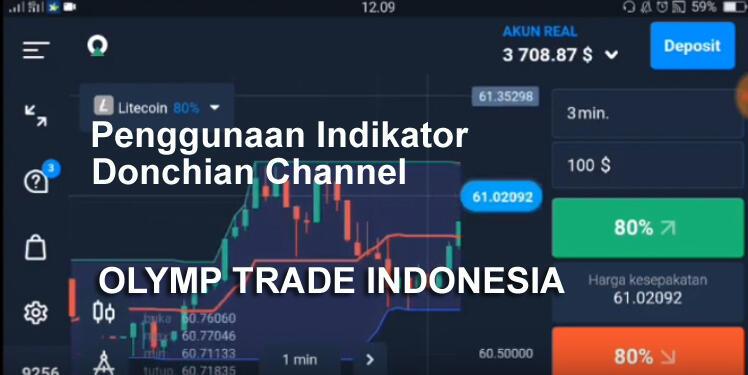 Cara trading menggunakan indikator Donchian Channel di Platform Olymp Trade