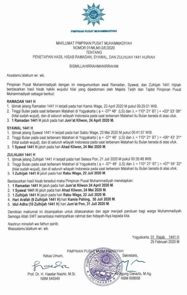 Muhammadiyah Tetapkan 1 Ramadhan pada 24 April, Lebaran 24 Mei 2020 Ahmad Toriq