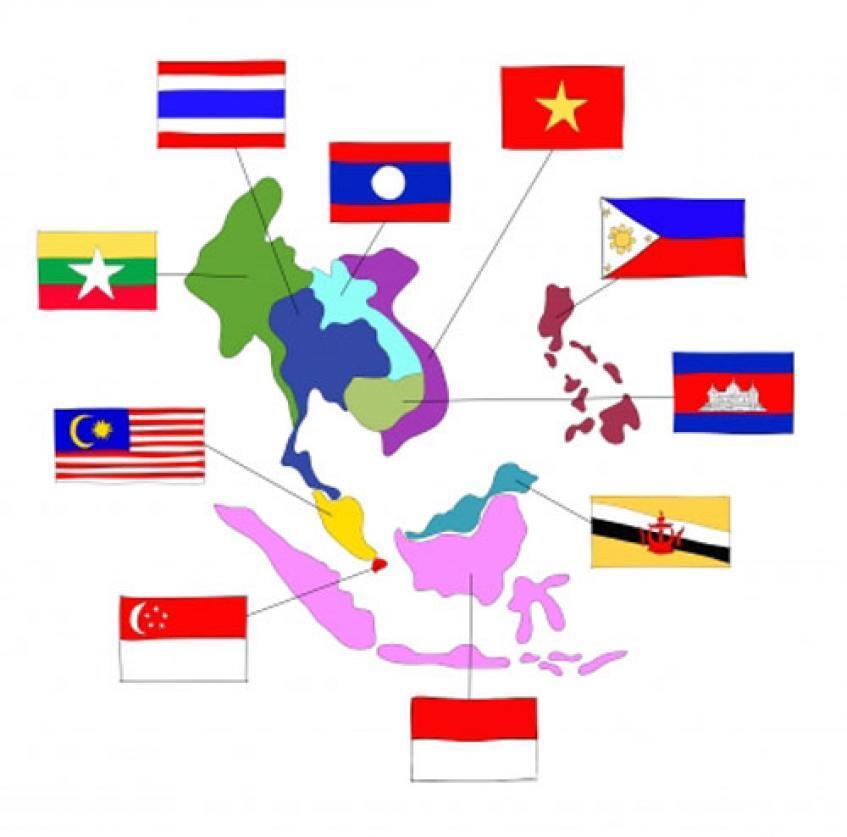 PELUANG MEMASARKAN PRODUK LOKAL KE PASAR INTERNASIONAL|ASIA