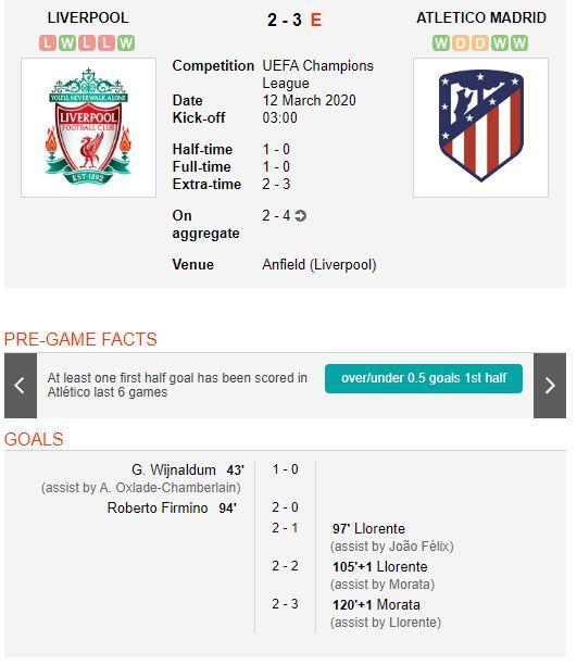 Keok di Anfield, Liverpool Gugur, Gagal Pertahankan Gelar Liga Champion!
