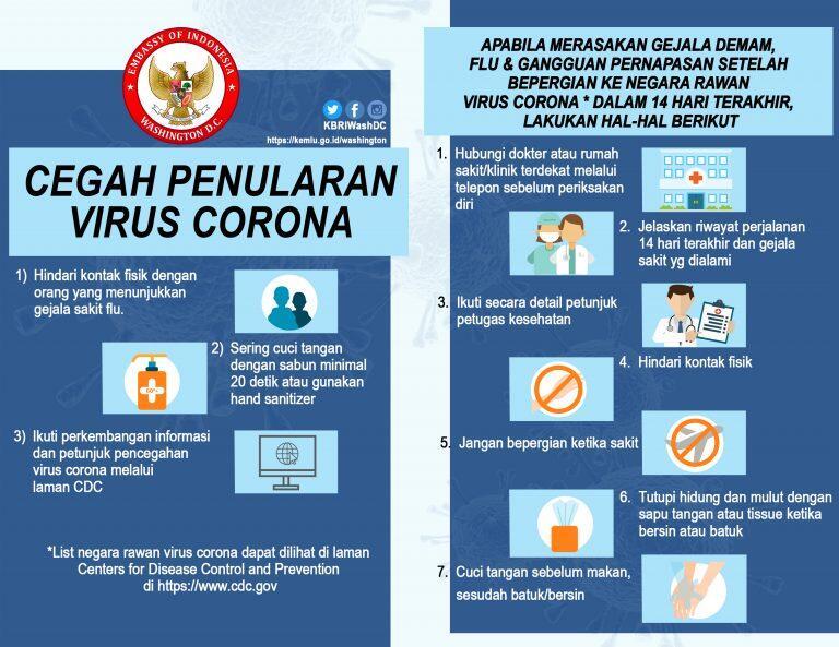 Positif Corona, Menteri Perhubungan Budi Karya Sumadi Dirawat di RSPAD Gatot Subroto