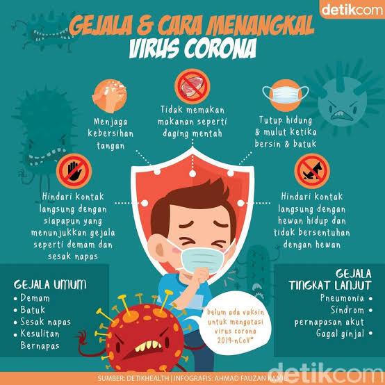 Agan/Sista Telah Terjangkit Virus Corona, Bagaimana Mengetahuinya?