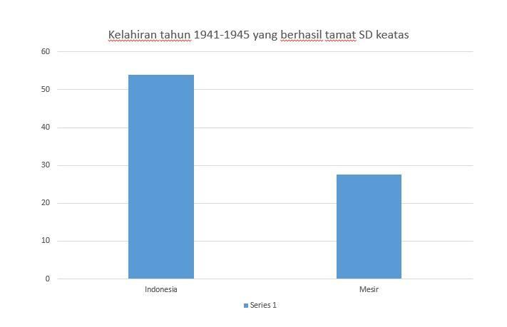 (Gimana Nih+++) Makin Lama Indonesia Malah Makin Ketinggalan Gan