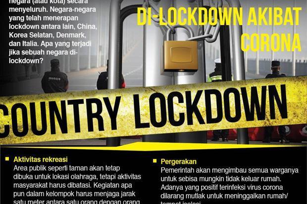 Kalau Lockdown, Pemerintah Harus Tanggung Semua Kebutuhan Rakyat