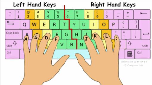 3 Cara Belajar Mengetik Cepat 10 Jari Tanpa Melihat Keyboard Paling Ampuh