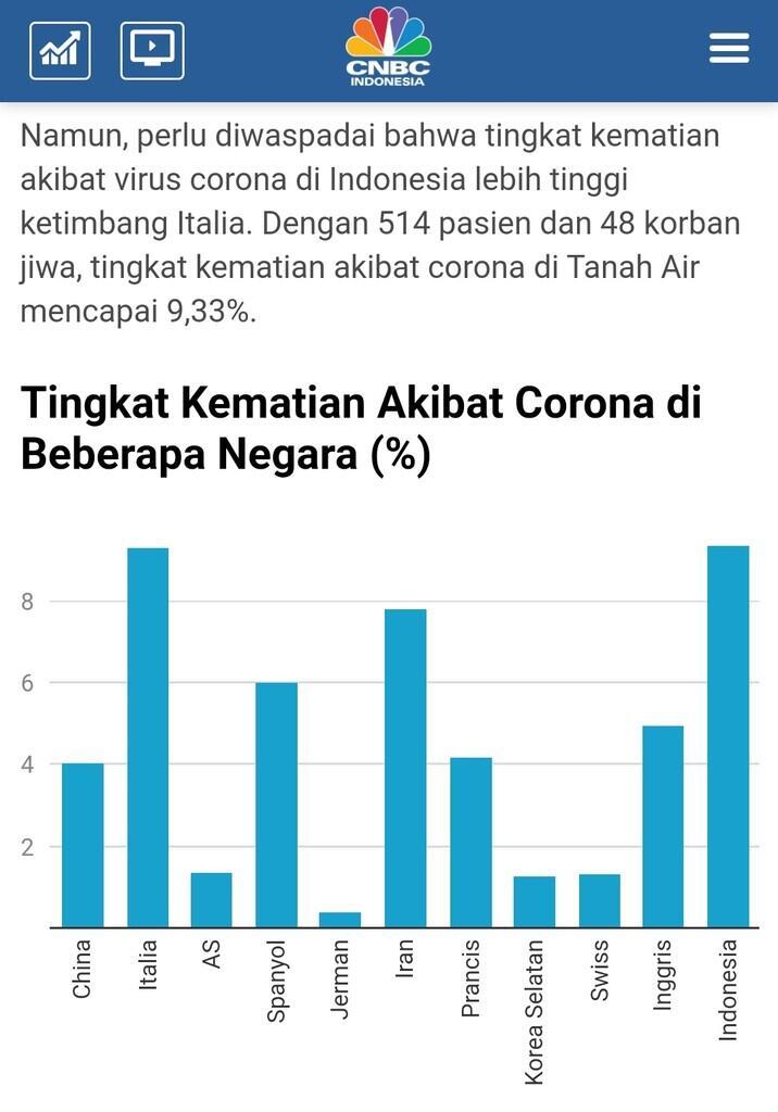 PDIP Dorong Jokowi dan Anies Kaji Opsi Lockdown DKI Jakarta