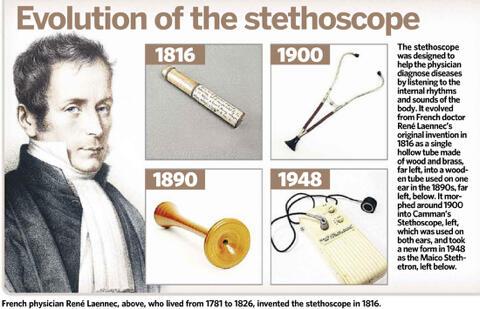 Rene Laennec Menemukan Stetoskop karena Tidak Nyaman dengan Dada Wanita
