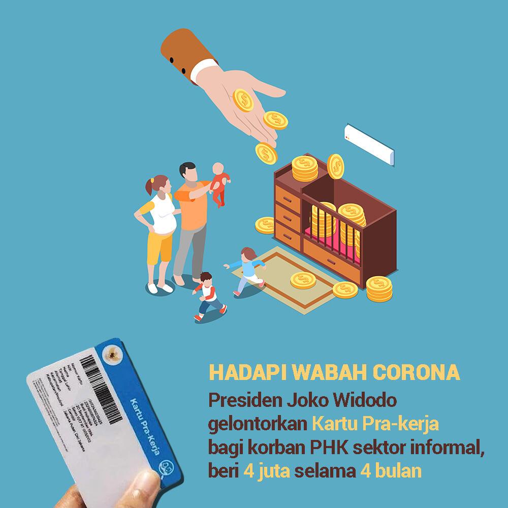 Presiden Joko Widodo Gelontorkan Kartu Pra-Kerja dengan Gaji 4 Juta