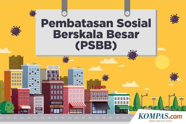 DKI dan Kota Penyangga Kompak PSBB, Apakah Akan Efektif?