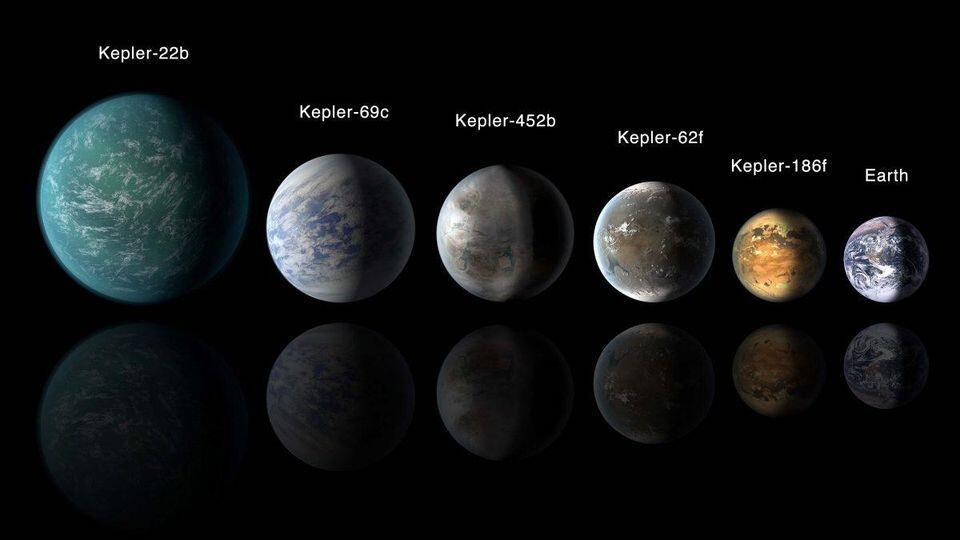 Sudah Siap Pindah ke Bumi Super? Ini Dia Planet Layak Huni Pengganti Bumi