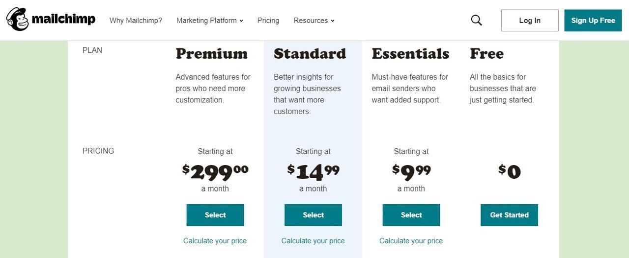 Email Marketing Tools Gratis yang Bisa Kamu Gunakan