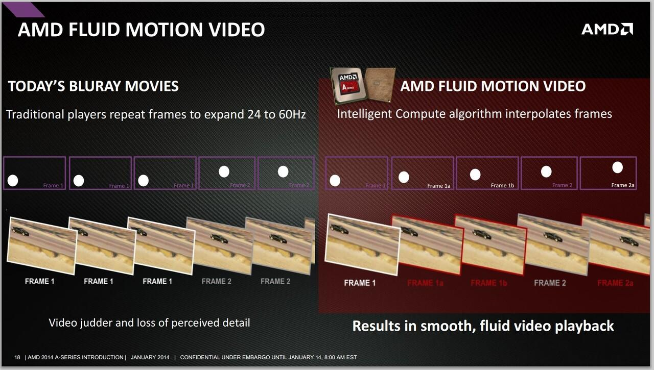 AMD Fluid Motion + Bluesky FRC : Run your 2D or 3D movies at 60 FPS