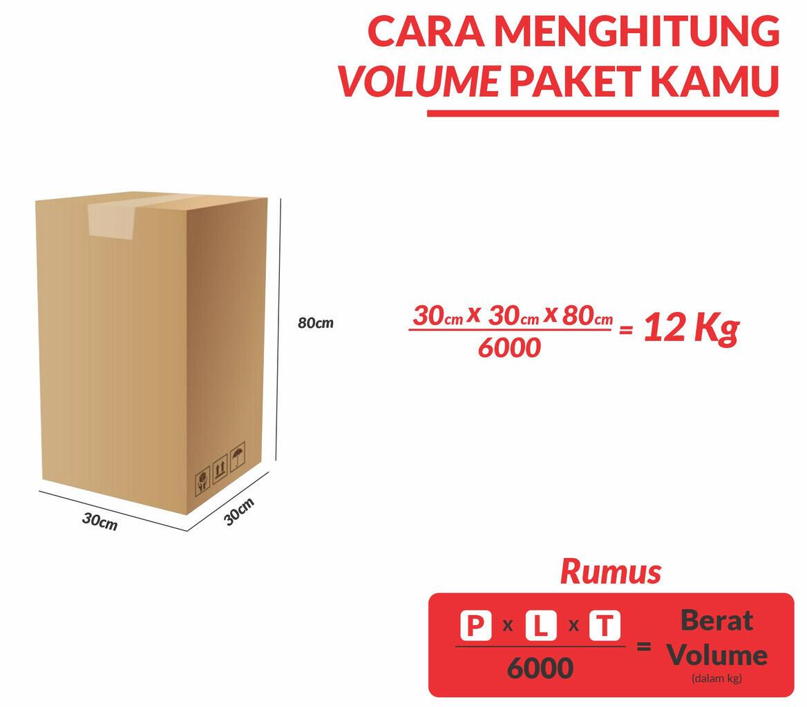 Cara Menghitung Volume Paket
