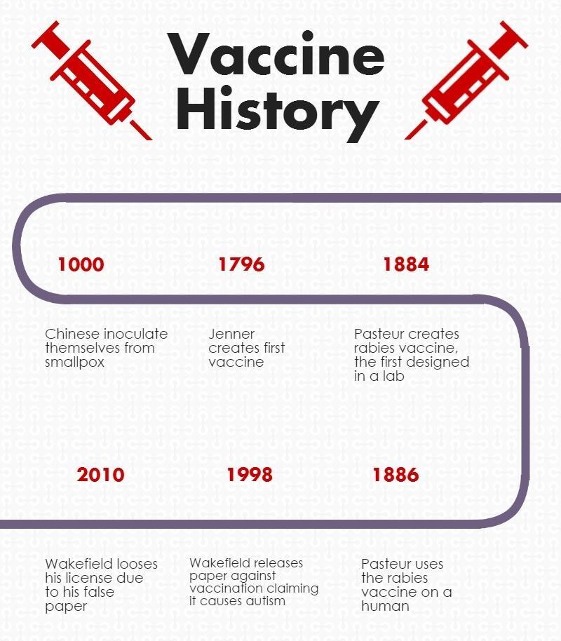 [DIVE INSIDE] Belajar Dari Corona, Yuk Imunisasi! (Miracle World of Vaccine)