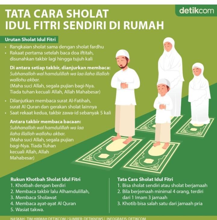 Ramadhan Yang Paling Menyedihkan Bagi Seluruh Ummat Islam